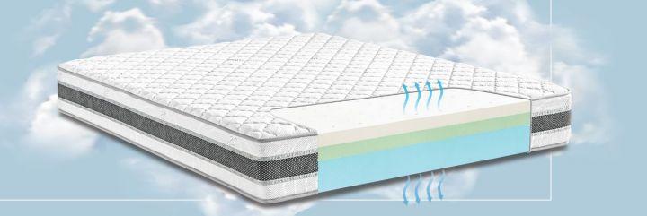 Łóżka i materace